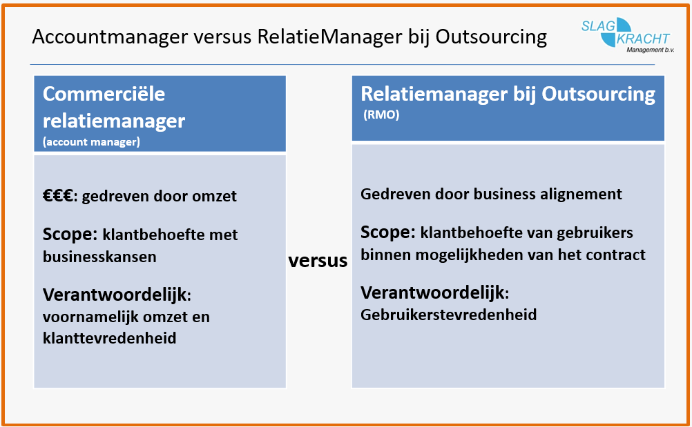 accountmanager versus relatiemanager bij outsourcing