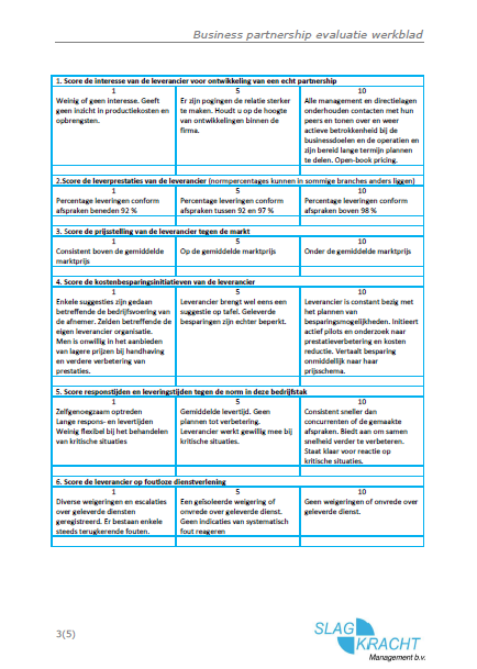 leveranciersmanagement | business partner evaluatie checklist