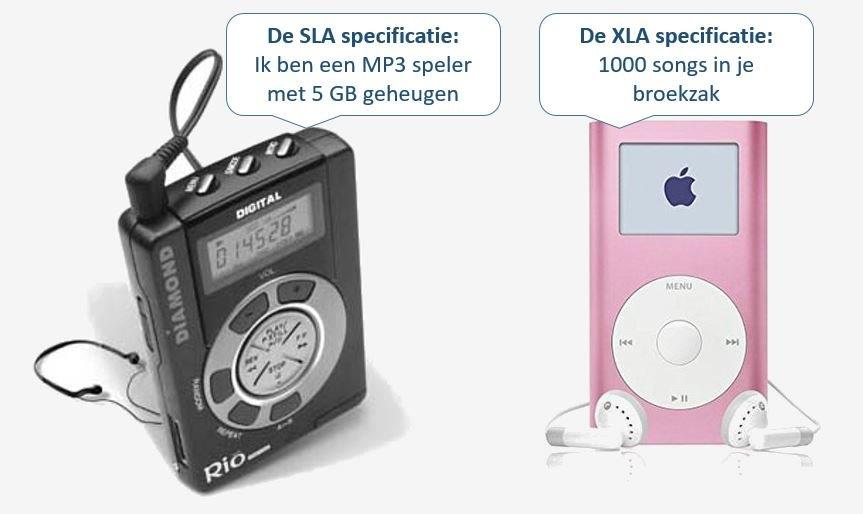 hi tech naar hi touch mp3 - ipod