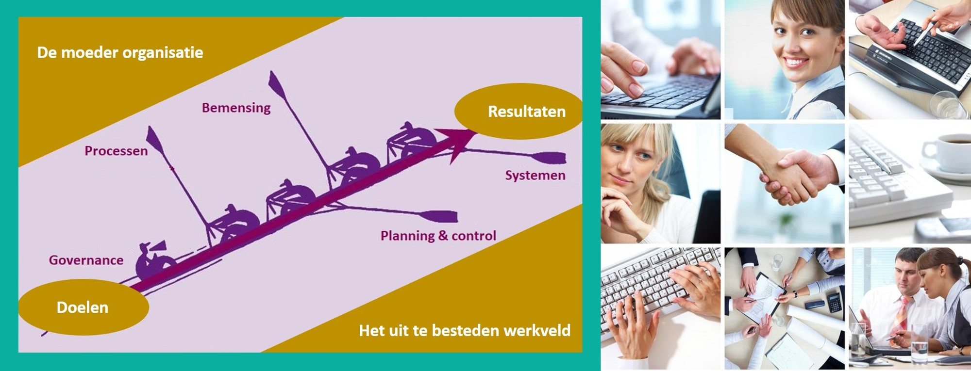 Implementatieproces van Demand Management