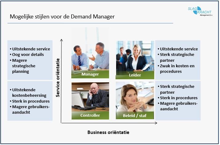demand managers stijl